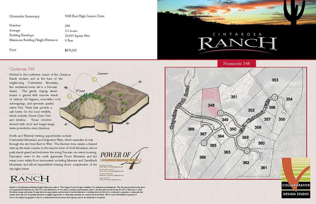Cintarosa Ranch Homesite Summary